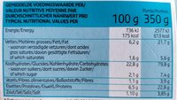 Bami Goreng - Informations nutritionnelles