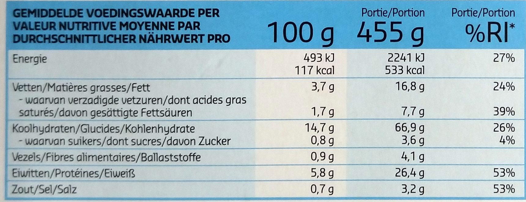 Waterzooi aux scampis - Informations nutritionnelles - fr