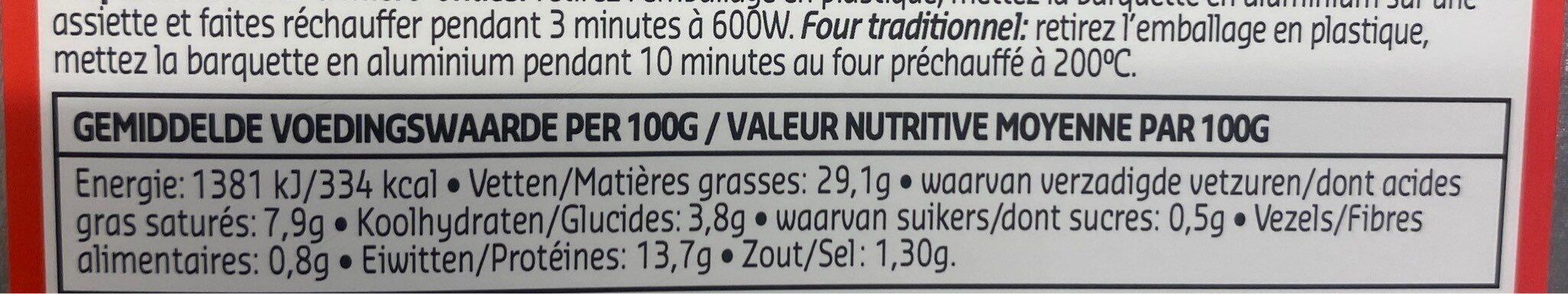 Crevettes Beurre Diabolique - Voedingswaarden