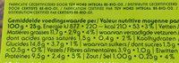 Mini-burger d'avoine - Voedingswaarden