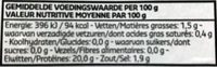 Crevettes grises - cuites, décortiquées - Voedingswaarden - fr
