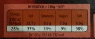 Couscous Merguez et Légumes - Voedingswaarden