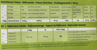 Kiwi vert - Ingrediënten - fr