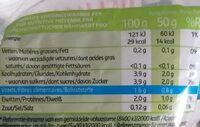 Roquette à la betterave rouge - Voedingswaarden - fr