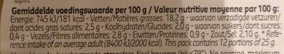 Olives a l'ail - Voedingswaarden - fr