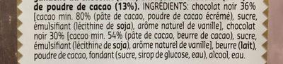 Truffels - Ingredientes