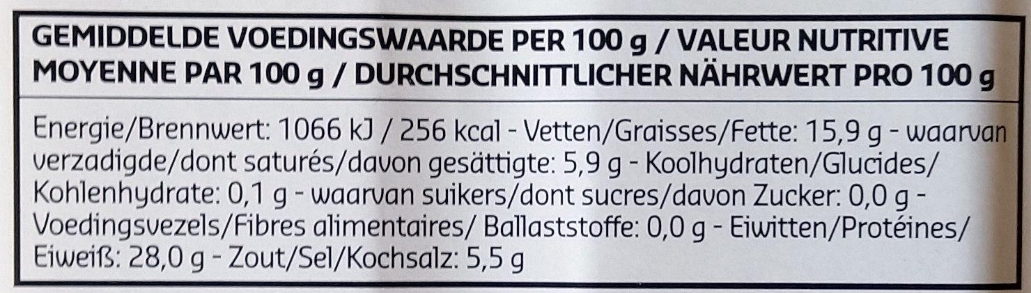 Prosciutto di San Daniele - Informations nutritionnelles