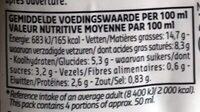 Sauce archiduc - Culinary - Voedingswaarden - fr