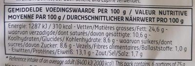 Boulet de Liège - Informations nutritionnelles