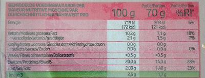 Saumon fume - Nutrition facts