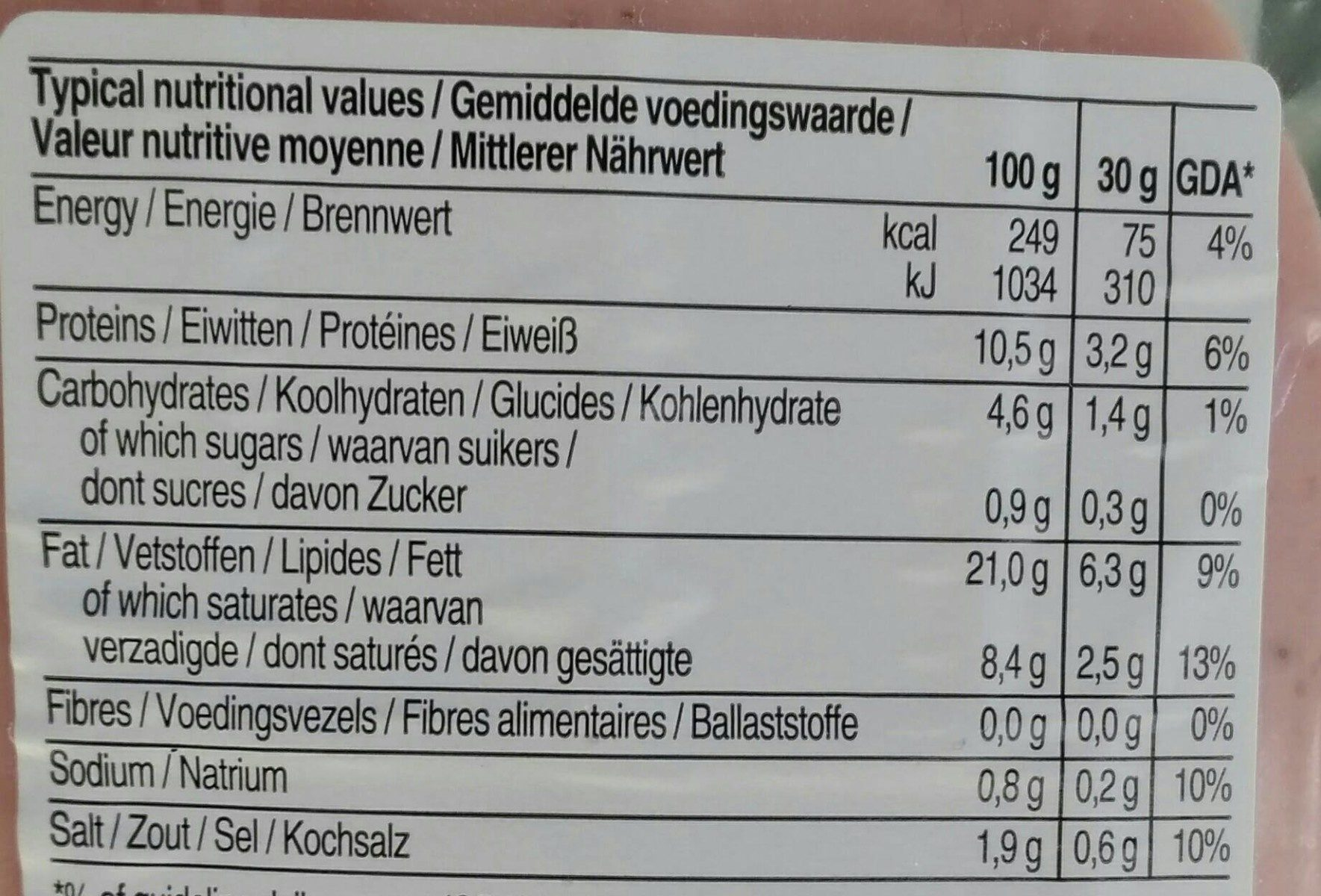 Ham sauvage - Informations nutritionnelles - fr