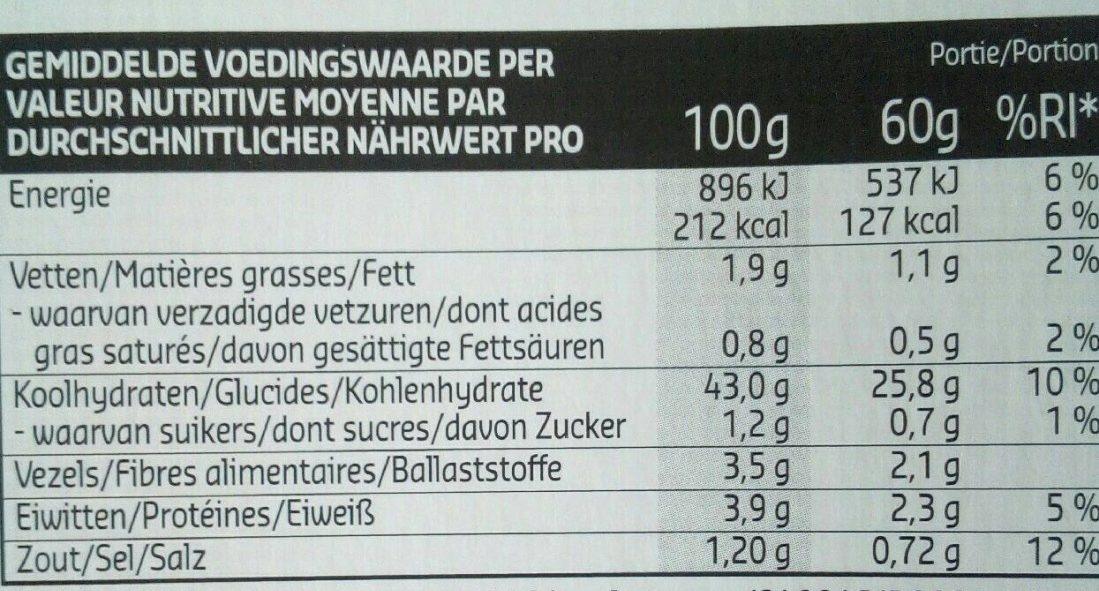 Petits pains bio sans gluten - Voedingswaarden - fr