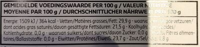 Oudendijk Moutarde - Voedingswaarden - fr