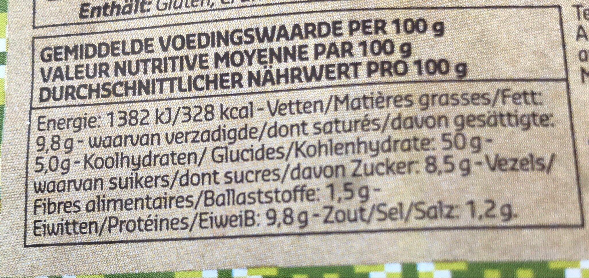 Mini sandwiches au beurre - Informations nutritionnelles - fr