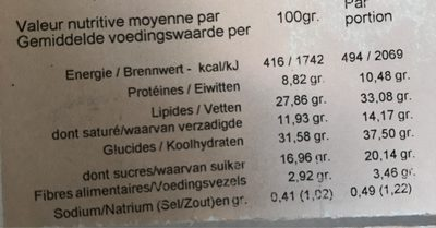 Frangipane aux Fruits des Bois - Nutrition facts