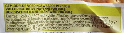 Pains hotdog aux graines de sésame - Voedingswaarden