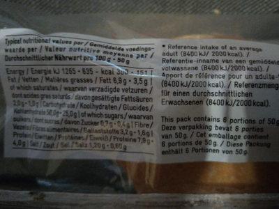 Hamburger buns - Informations nutritionnelles