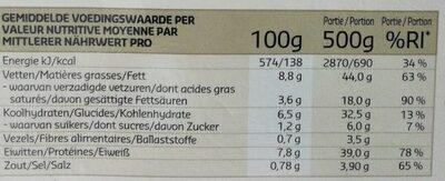 Peter goossens cardonnades a la flammande - Nutrition facts