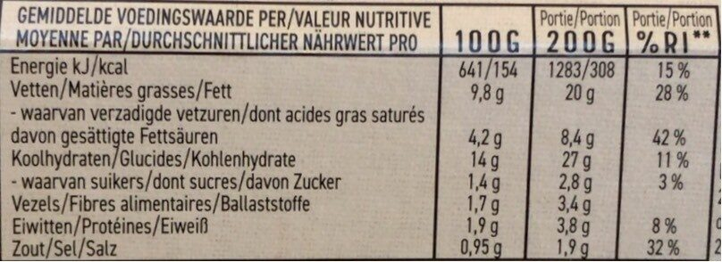 Puree à l huile d olive - Voedingswaarden - fr