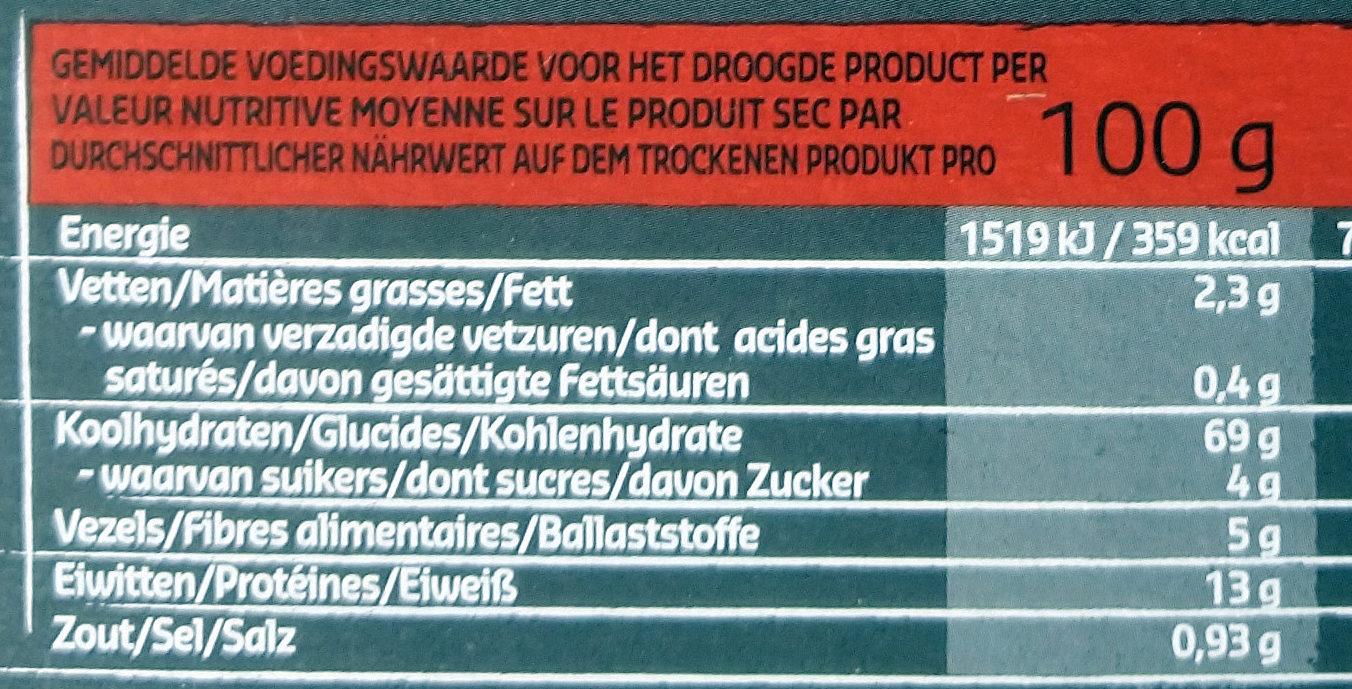 Couscous aux épices - Informations nutritionnelles