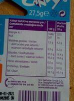 Candy's - Voedingswaarden