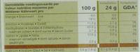 Gressins au sésame - Informations nutritionnelles
