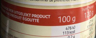 Haricots rouges - Voedingswaarden