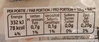 Filets de cabillaud - Voedingswaarden