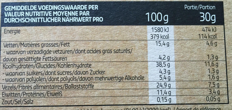 Crunchy muesli chocolat & noisettes - Informations nutritionnelles