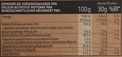 Crunchy Muesli - Nutrition facts