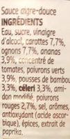 Sauce aigre-douce - Ingrediënten