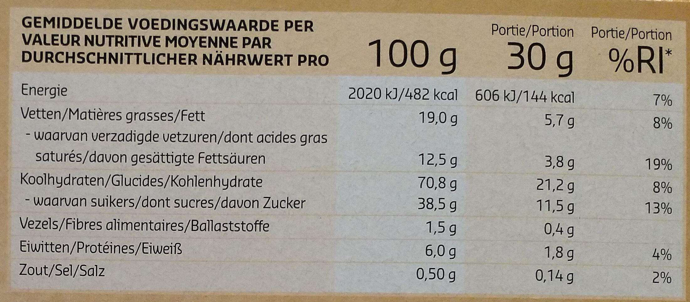 Galettes au beurre - Informations nutritionnelles - fr