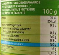Haricots beurre - très fins - Informations nutritionnelles - fr