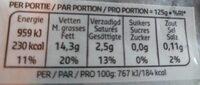 Atlantische zalm - diepvries - Voedingswaarden - fr
