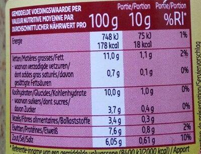 Moutarde à l'ancienne - Voedingswaarden
