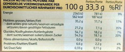 Chocolat Blanc - Informations nutritionnelles - fr