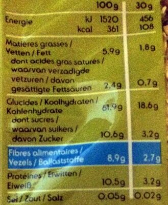 Muesli Pomme & Banane - Nutrition facts