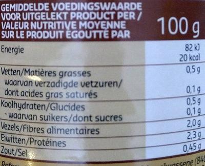 Champignons émincés - Voedingswaarden