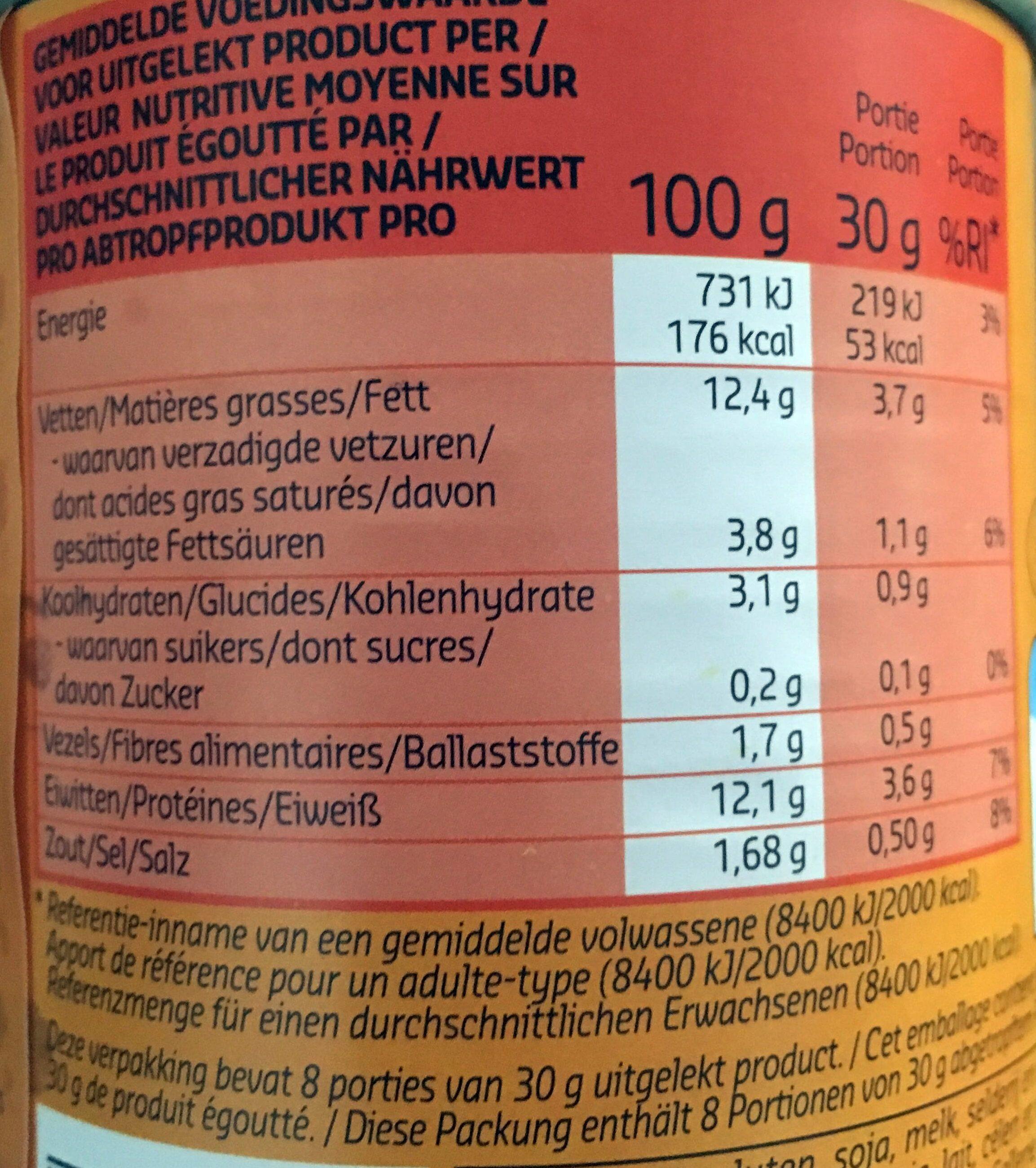 Saucisses apéro - Voedingswaarden - fr