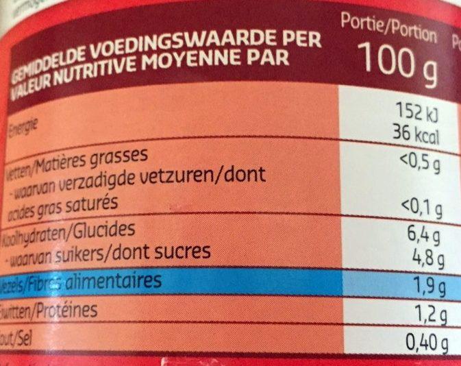 Chair de tomates nature - Informations nutritionnelles - fr