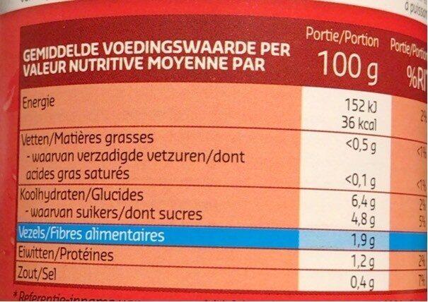 Chair de tomates - Informations nutritionnelles - fr