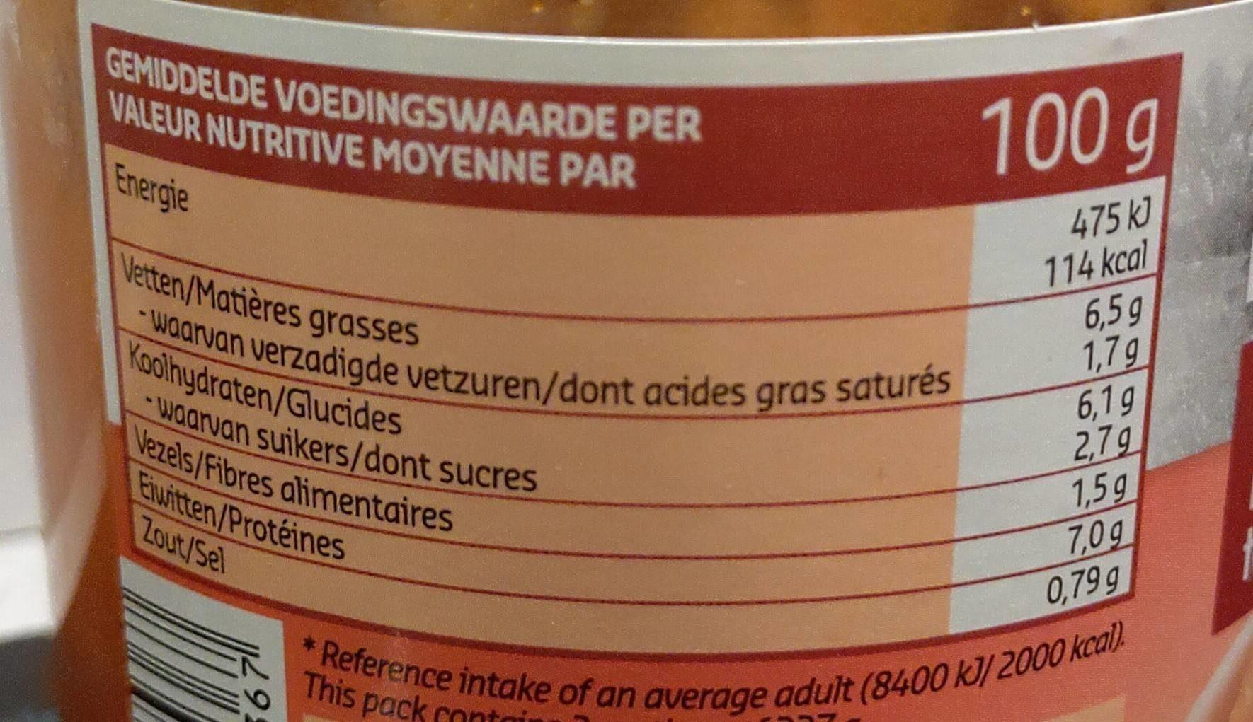 Boulettes à la sauce tomate - Informations nutritionnelles - fr