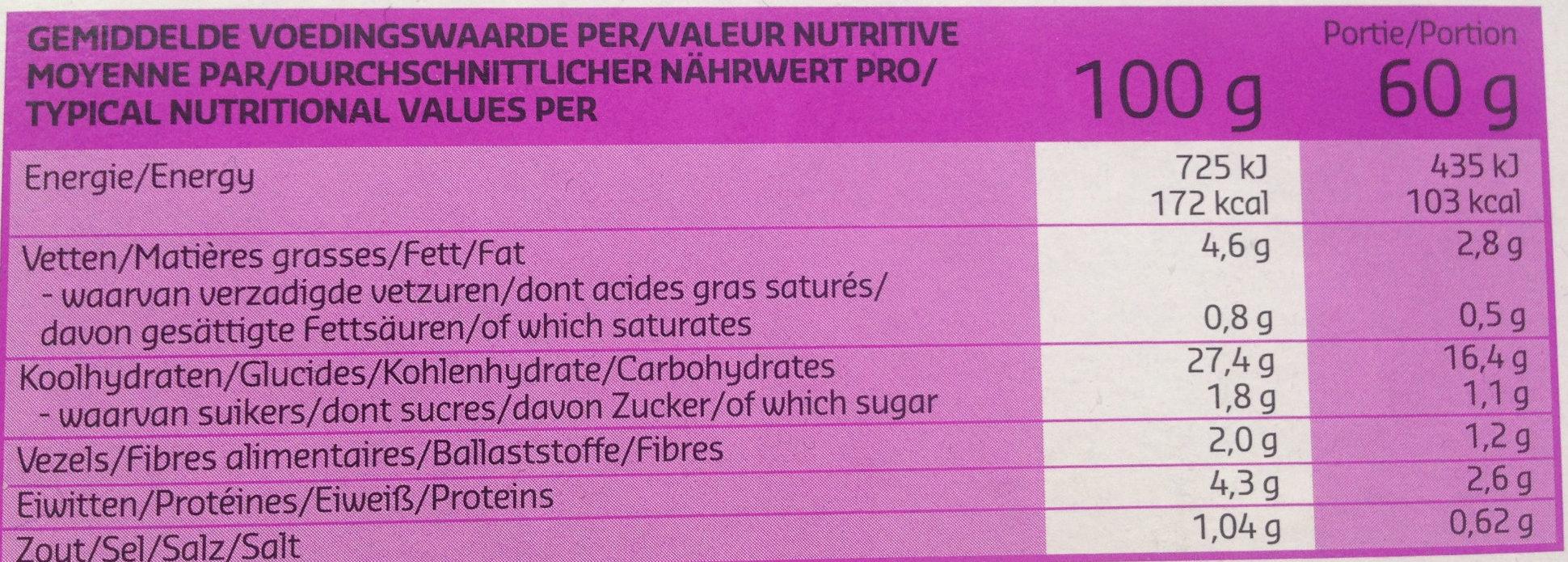 Gyozas vegetables - Voedingswaarden