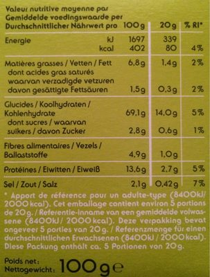 Melba toast - Informations nutritionnelles - fr