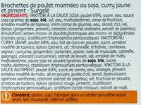 Yakitori mix - Ingrédients - fr