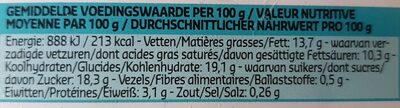 Glace noix de coco - Voedingswaarden - fr