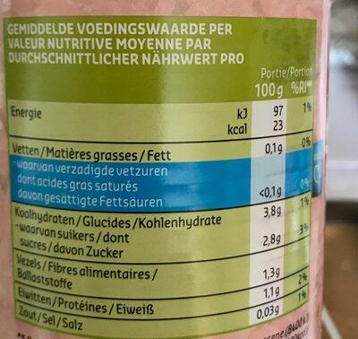 Tomates pelées en cubes - Voedingswaarden - fr
