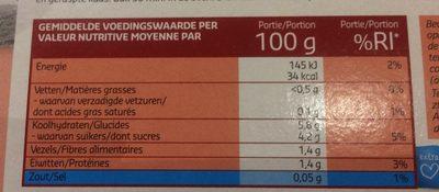 Tomate en cubes - Ingrediënten - fr