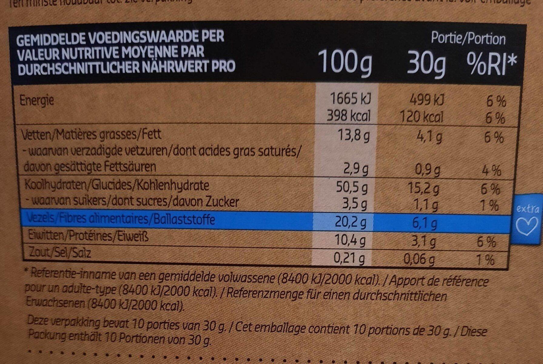 Granola chocolat & noisettes - Informations nutritionnelles - fr
