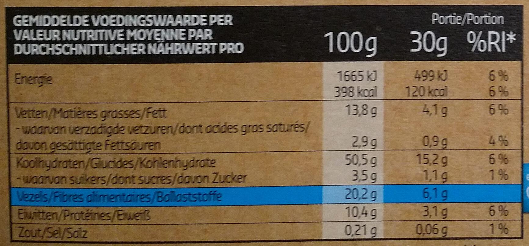 Granola chocolat & noisettes - Voedingswaarden - nl